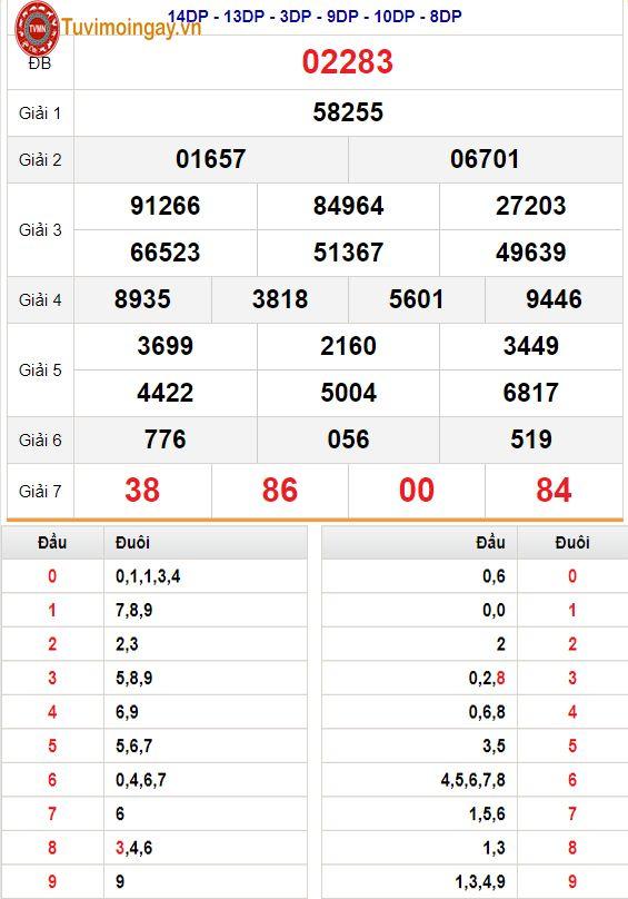 XSMB 12/6 - SXMB 12/6 - KQXSMB 12/6 - Kết quả xổ số miền Bắc ngày 12 tháng 6 năm 2021 thứ 7